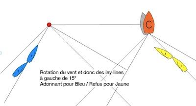 PVI 1.11 b RotaTion du vent 15